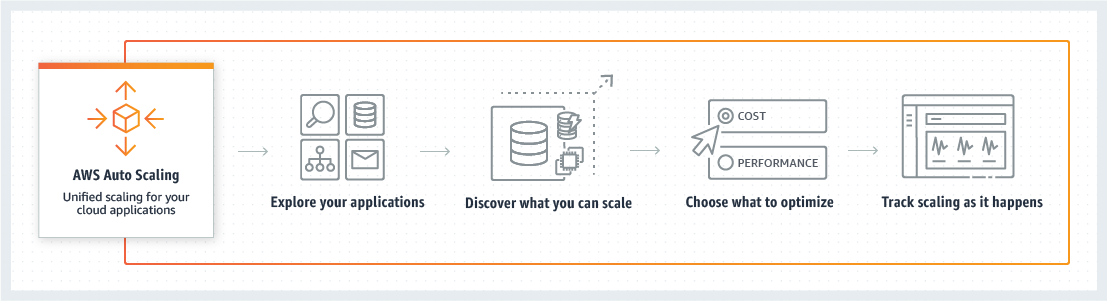 aws-auto-scaling-how-it-works-diagram