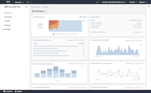 Security-Hub-Summary-v1