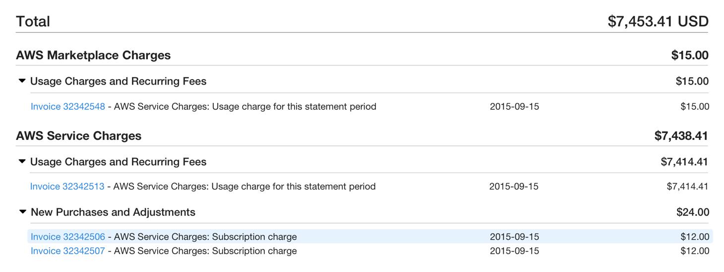 AWS-Kostenmanagement