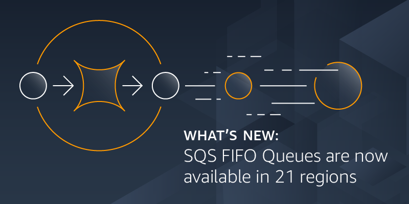 AWS-Site-Merch_SQS-FIFO_Homepage-Image
