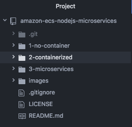 microservices project