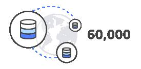 Amazon Web Services Aws Cloud Computing Services