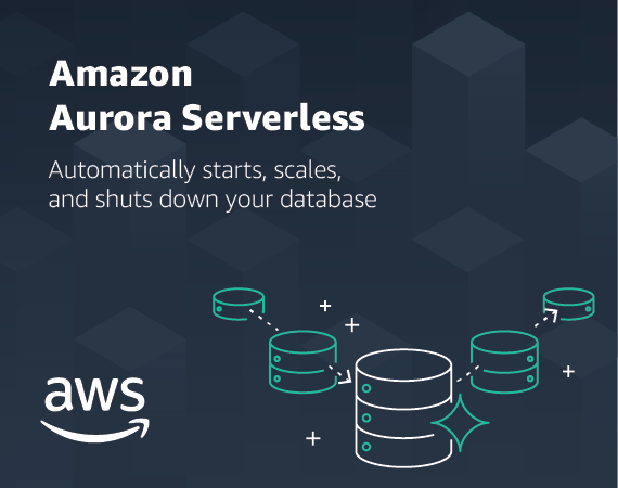 AWS Marketing