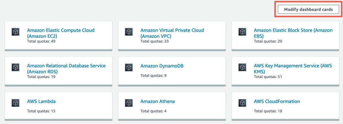 Quotazioni Storiche Amazon - Qui Finanza