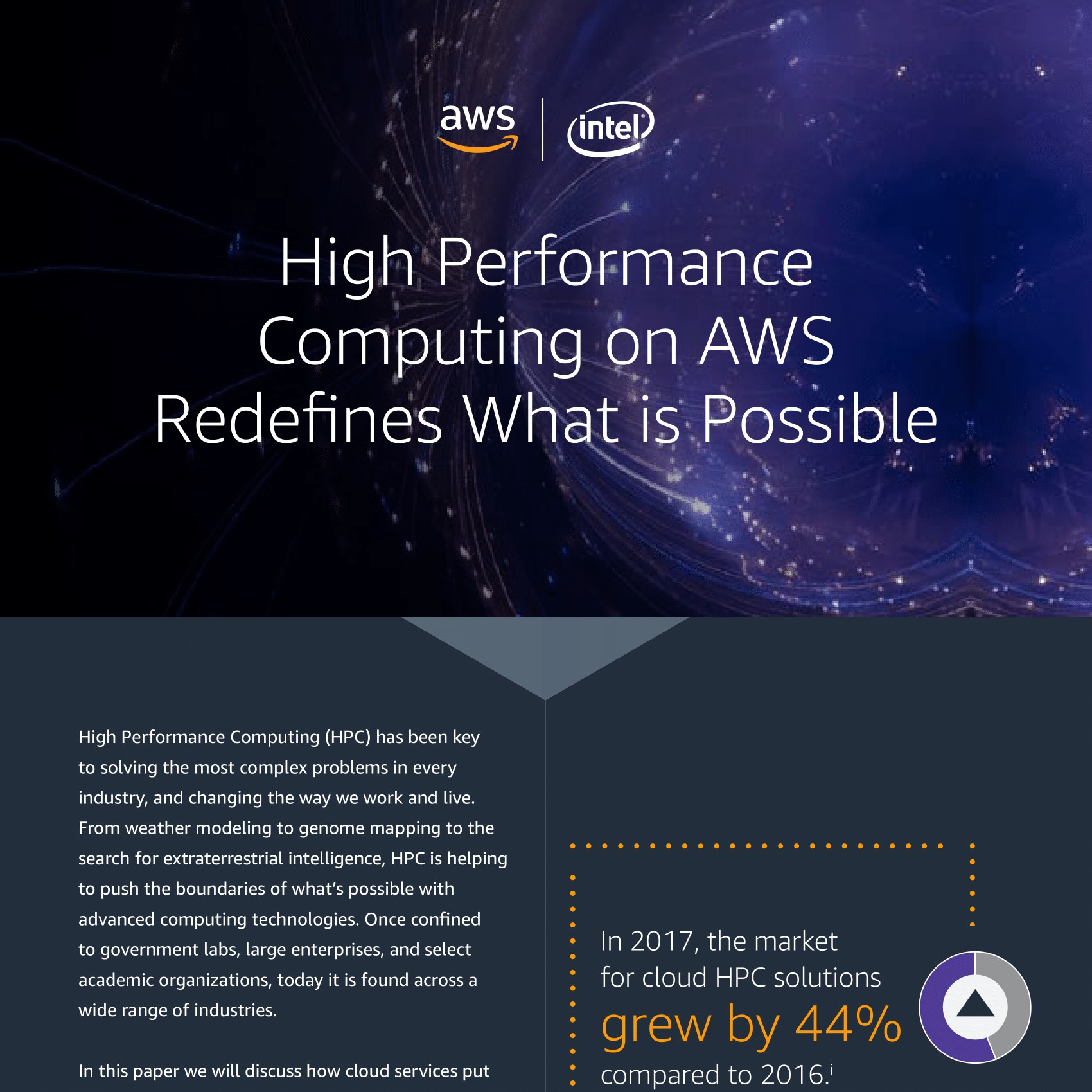 HPC on AWS Whitepaper Jun2019-01