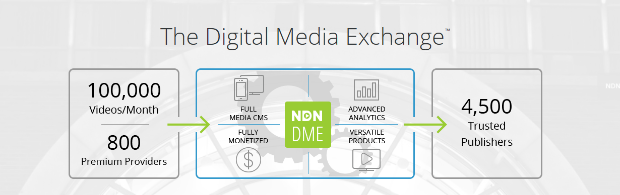 ndn-digital-media-exchange