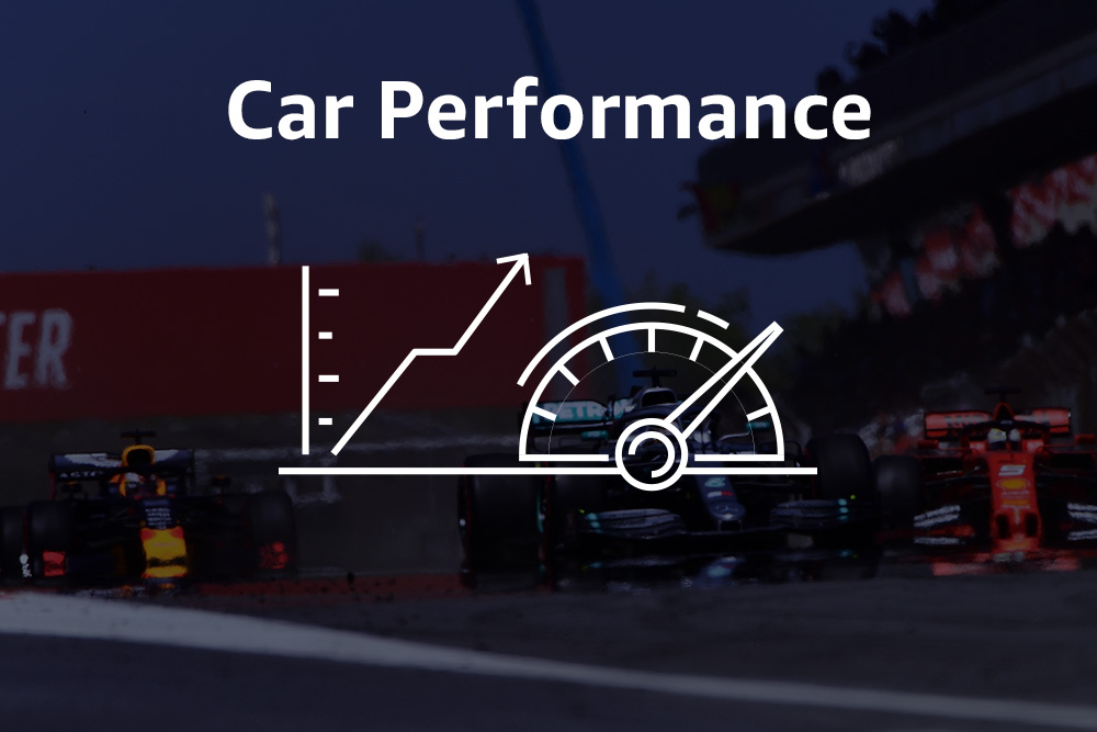 Insights_CarPerformance
