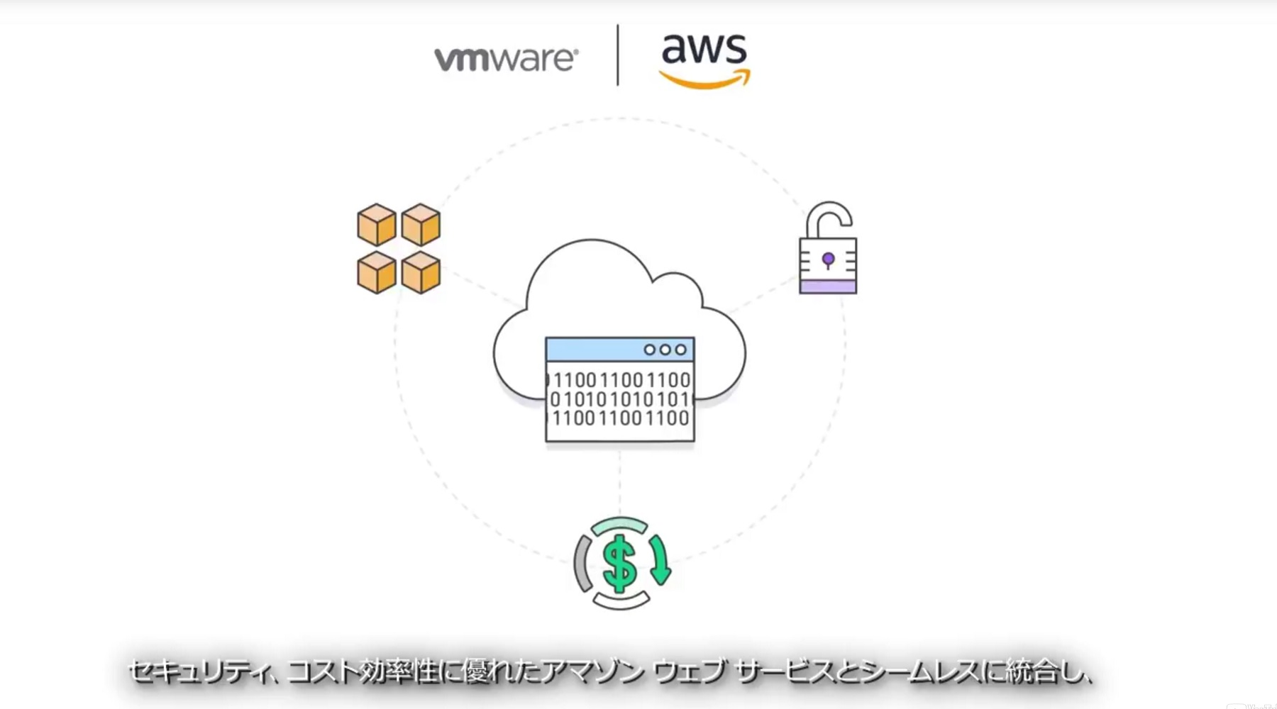 vmware on aws video02