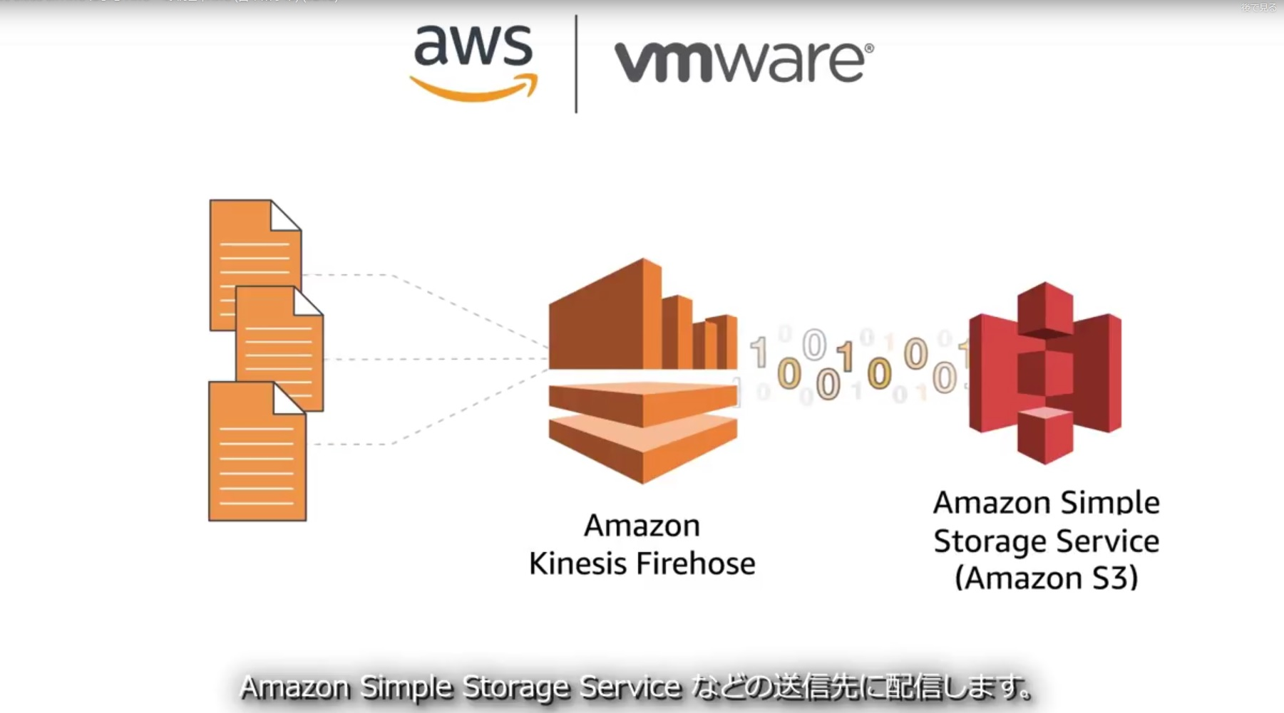 vmware on aws video04