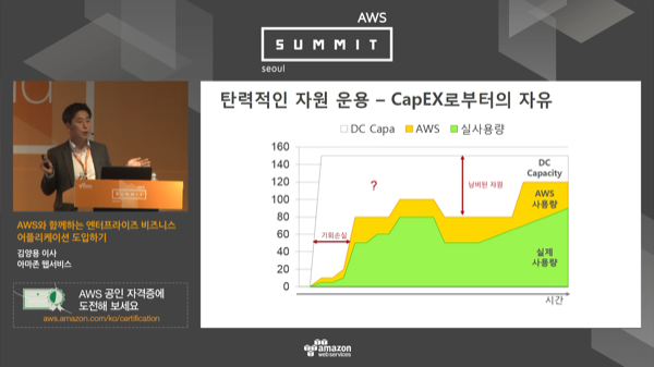2_5.mp4_seoul_summit_ondemand