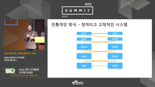 3_0.mp4_seoul_summit_ondemand