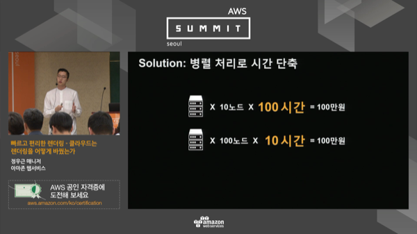 6_6.mp4_seoul_summit_ondemand