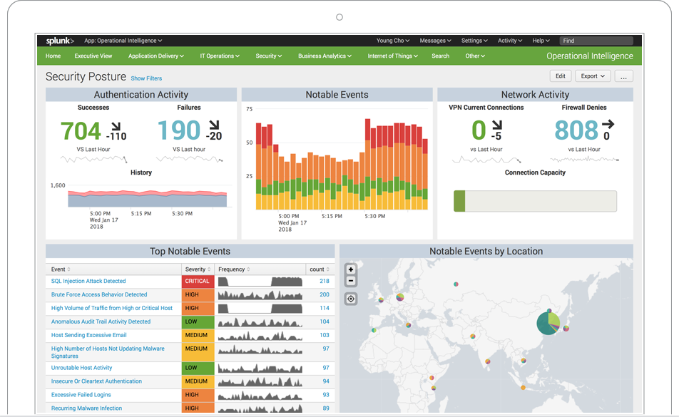 SPLUNK on AWS Marketplace | Create End-to-End AWS Analytics