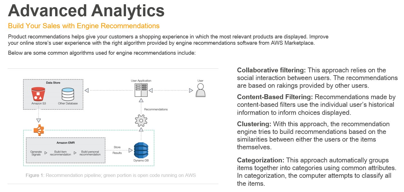 Real-time Product Recommendations