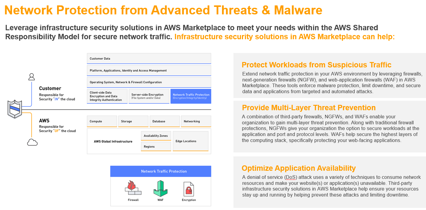 advanced threats and malware