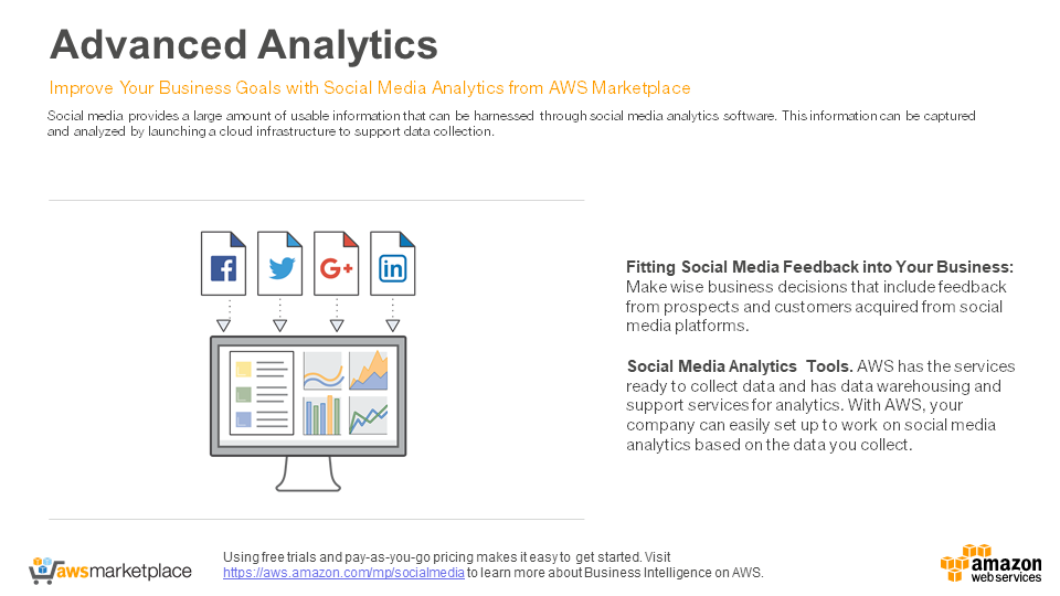 BIA10-social-media-analytics-summary-slide
