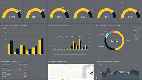 Amazon Quicksight insurance dashboard