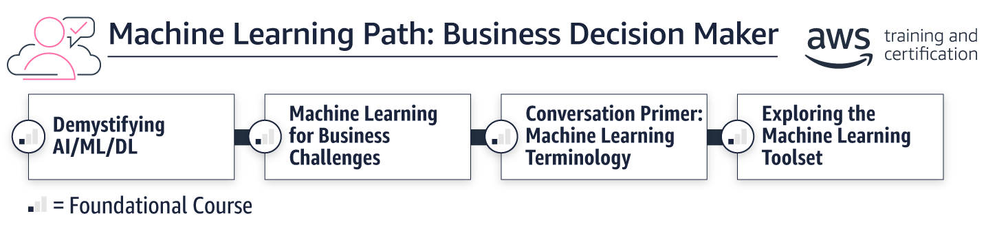 ml-path_business-decision-maker_v5