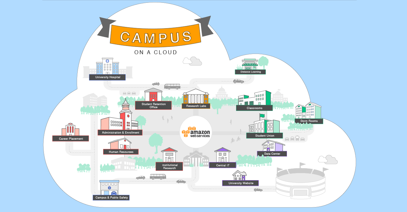 Campus Campus Delivery Map on safety map, old world pirate map, development map, training map, inventory map, documentation map, proxy map, ancient world map, tracking map, strategy map, albion map, service map, manufacturing map, shipment map, planning map, research map, shipping map, refugee map, tax map,
