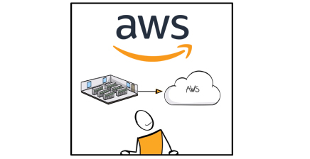 What Is the AWS Cloud?