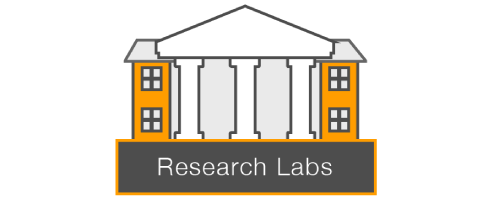 reasearchlabs