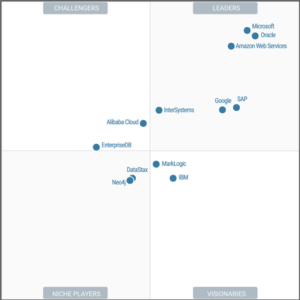 gartner_mq_opdbms_2019_short