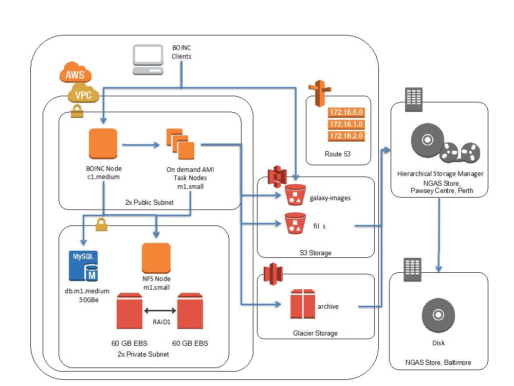 amazon redshift database developer guide