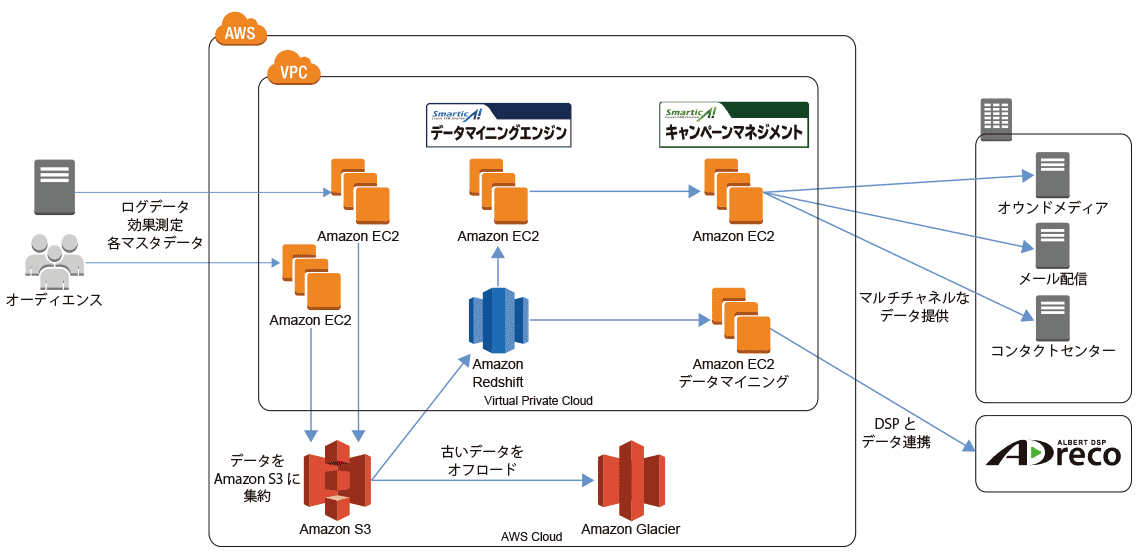jp_diagram_albert_1136x560