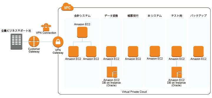 jp_diagram_jabusinesssupport_720x334