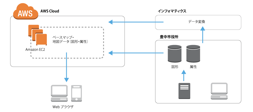 jp_diagram_toyonaka_city_1024x455