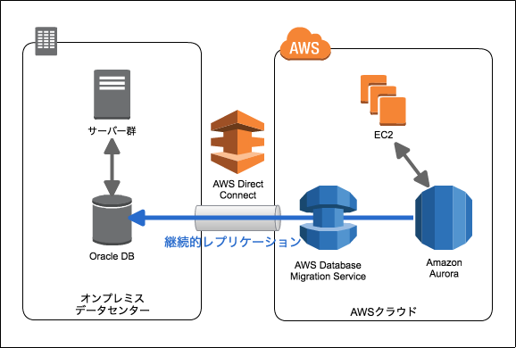 jp_diagrams_athome_network