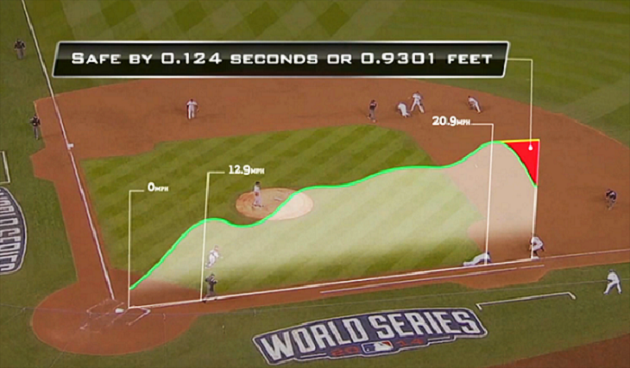 Statcast data overlaid on video of the Panik-Hosmer play