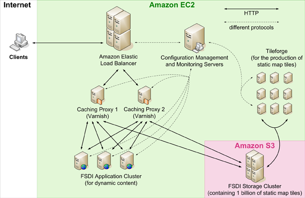 aws ec2 case studies Cloud migration: a case study of migrating an enterprise it system to iaas ali khajeh-hosseini david greenwood ian sommerville cloud computing co-laboratory.