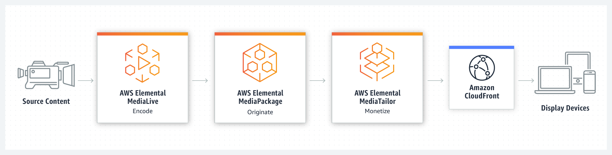 product-page-diagram_Elemental-OverTheTopDelivery@2x