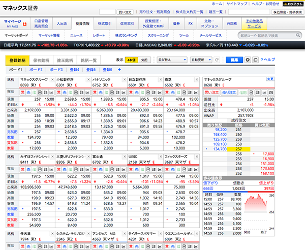 マネックス 証券 株式 会社
