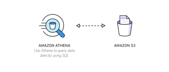 Diagram_Big-Data_Athena-S3