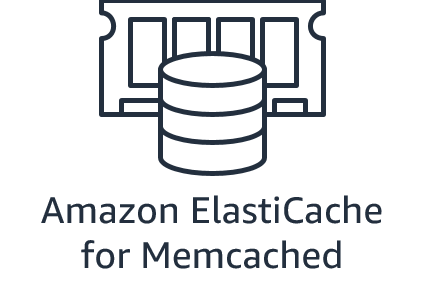 Amazon ElastiCache para Memcached