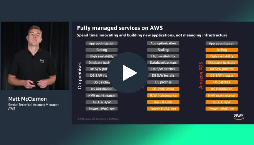 Migrate and modernize from legacy databases to AWS (Level 200)