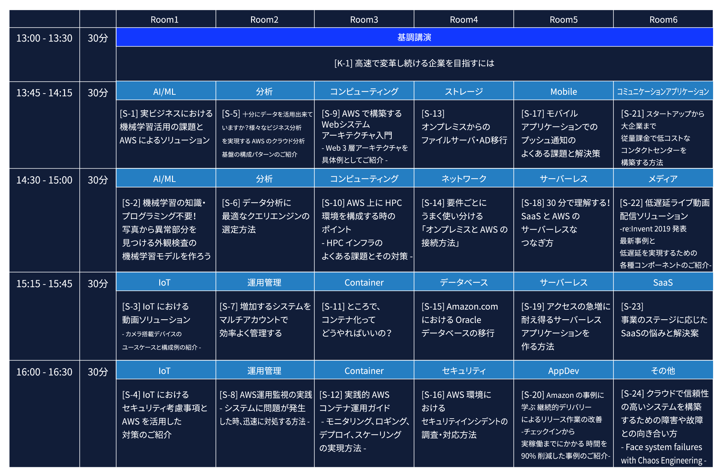 AWS_Innovate_202003_Live_Timetable_update
