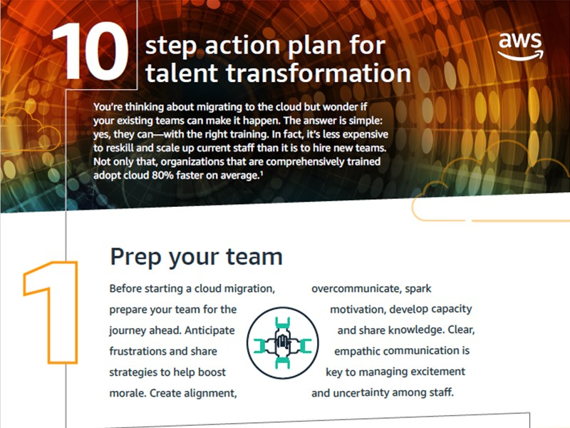 AWS Executive Insights Infografik: Ein Aktionsplan für die Talenttransformation in 10 Schritten