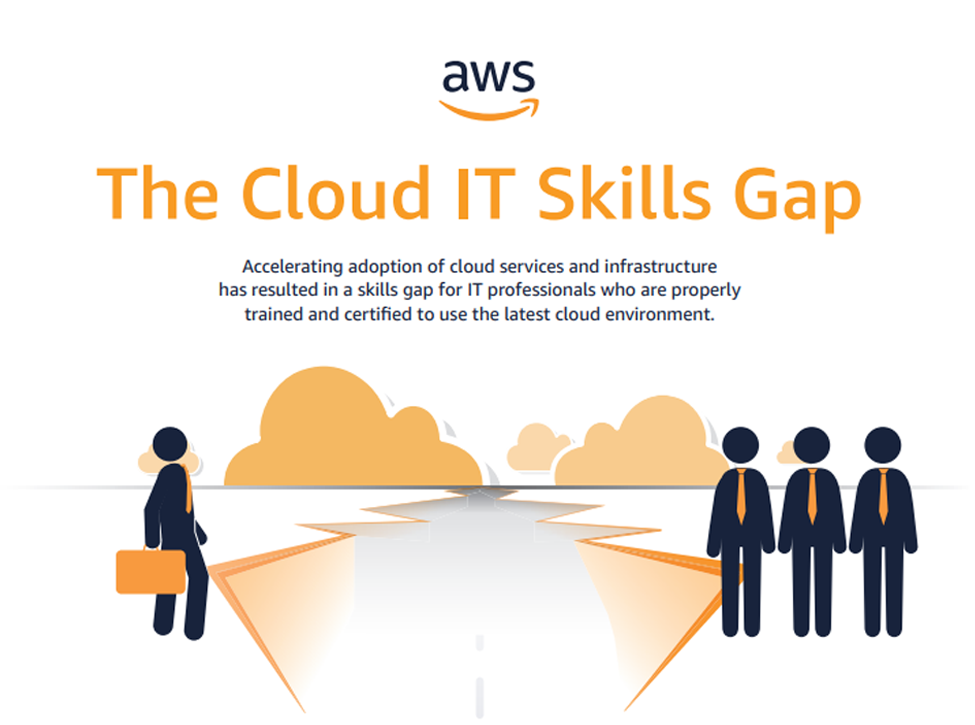 infographic-cloud-it-skills-gap-web-975x725