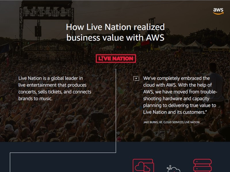 AWS Executive Insights Infographic: How Live Nation Realized Business Value with AWS