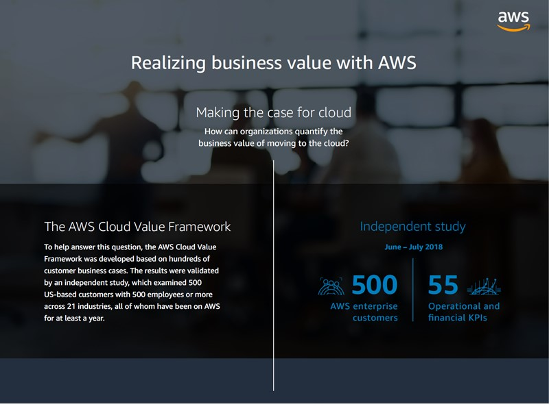 AWS Executive Insights Infographic: Realizing Business Value with AWS