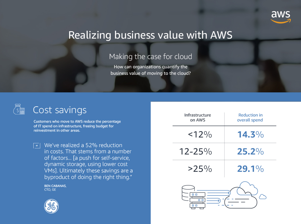 How Live Nation Realized Business Value with AWS