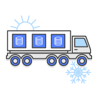 AWS Snowmobile