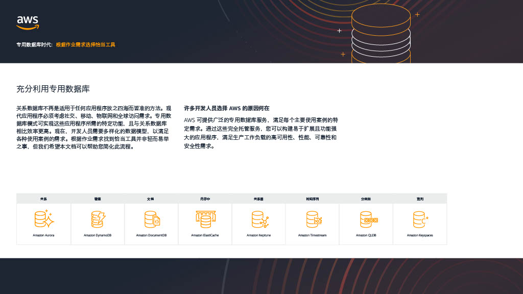zh_cn_200878_AWS_MAD2020_database_guide_R1_TK1024_2