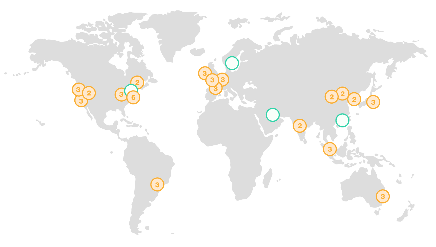 AWS Global Infrastructure