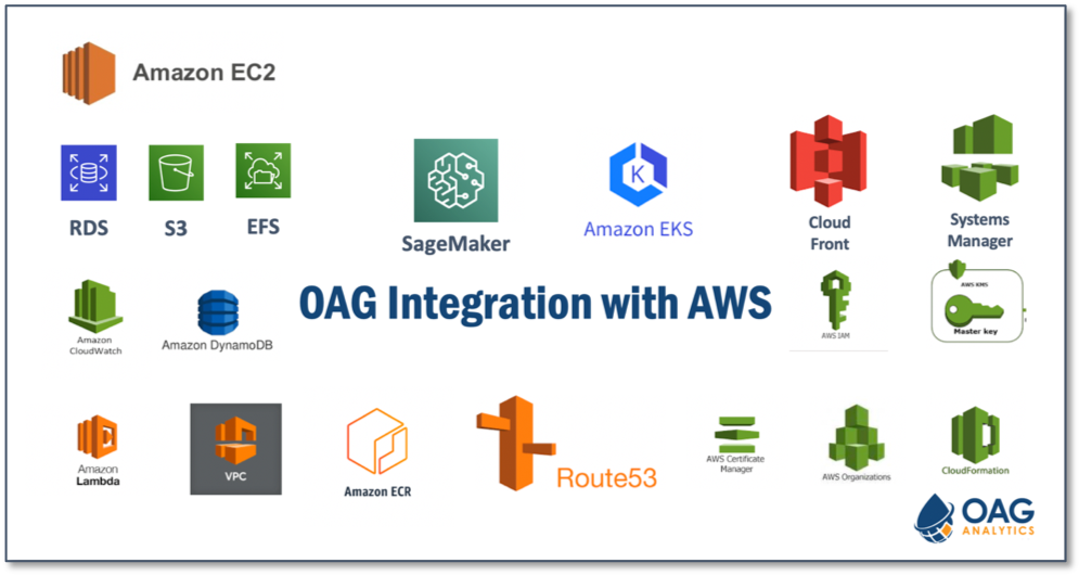 OAG Integration with AWS