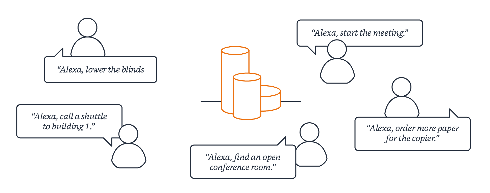 Alexa for Business in office