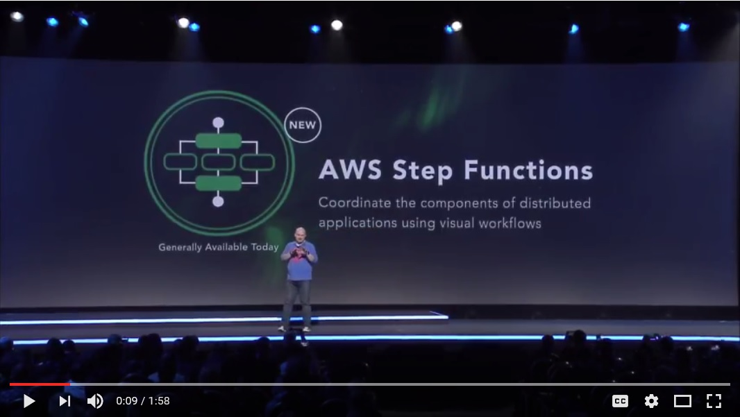Introducing_AWS_Step_Functions